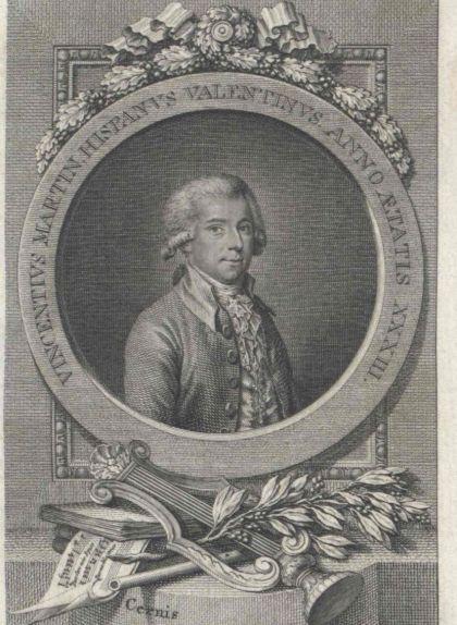 Vicente Martín i Soler
