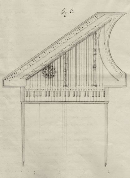 Esquema del velacordi dissenyat per Maur Ametller