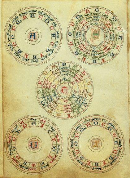 Llull desenvolupà un conjunt de figures que posaven a prova el seu sistema filosòfic