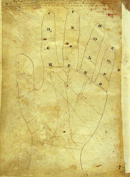 Les aplicacions de la teoria Iul·liana eren d'allò més diverses. La veritat de Déu també és al palmell d'una mà
